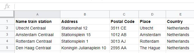 start addresses